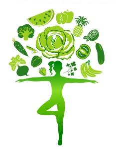 Yoga_diet